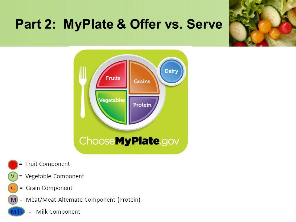 Part 2: MyPlate & Offer vs. Serve