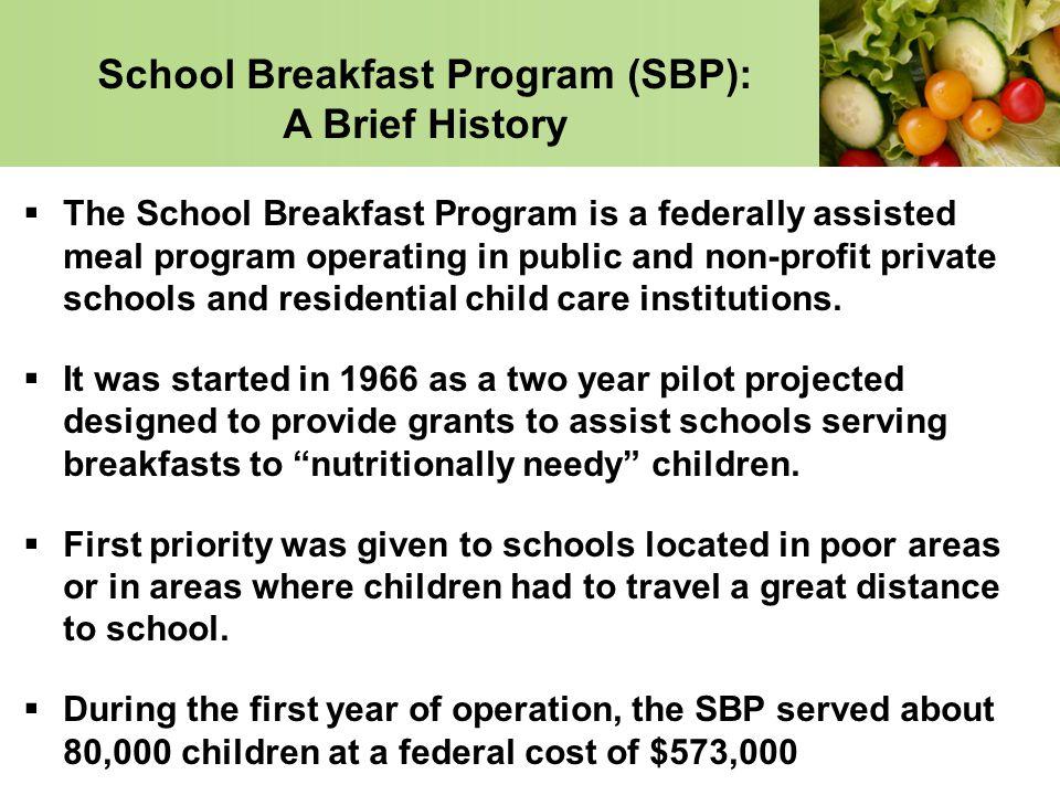School Breakfast Program (SBP): A Brief History