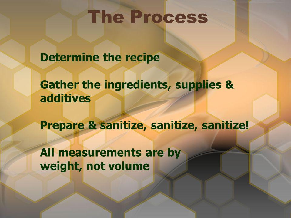 The Process Determine the recipe
