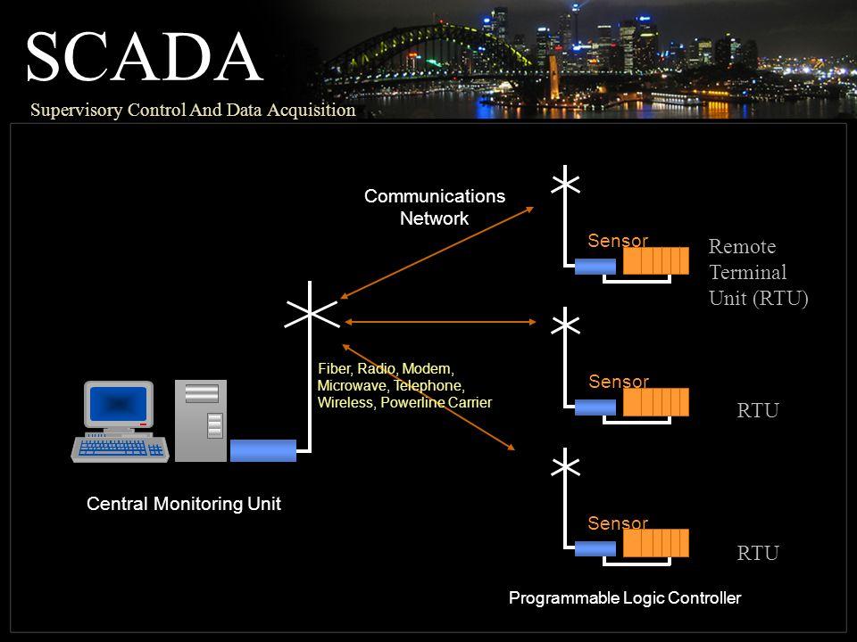 SCADA Remote Terminal Unit (RTU) RTU RTU