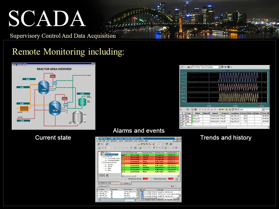 SCADA Remote Monitoring including: