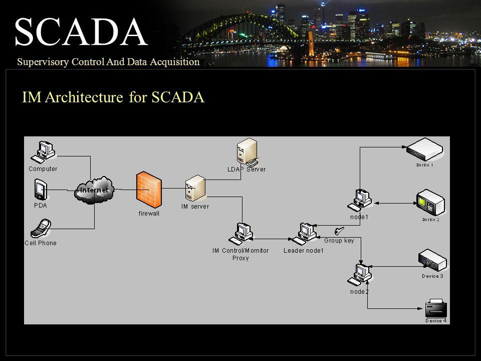 IM Architecture for SCADA