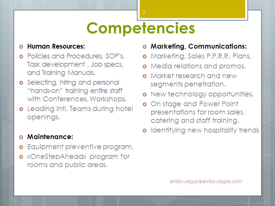 Competencies Human Resources: