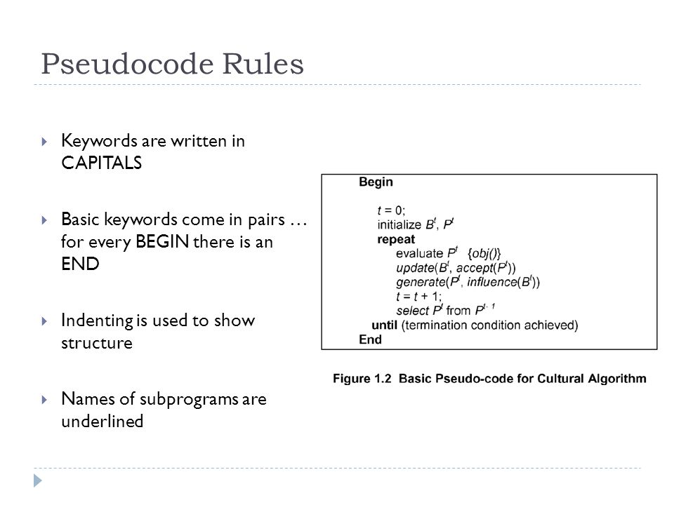 Pseudocode Rules Keywords are written in CAPITALS
