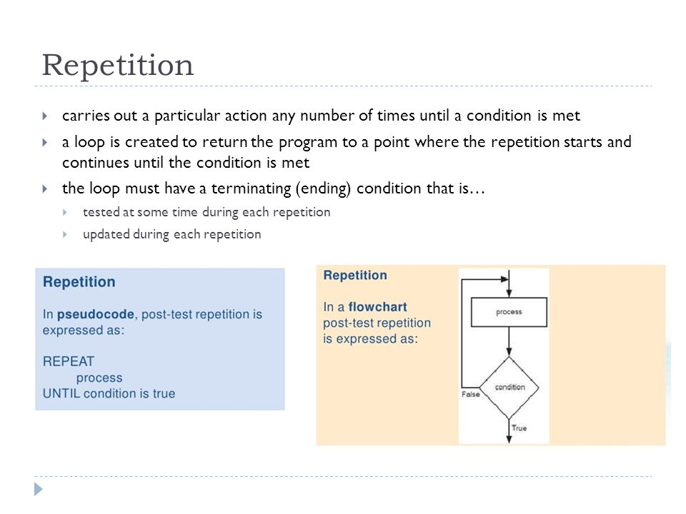 Repetition carries out a particular action any number of times until a condition is met.