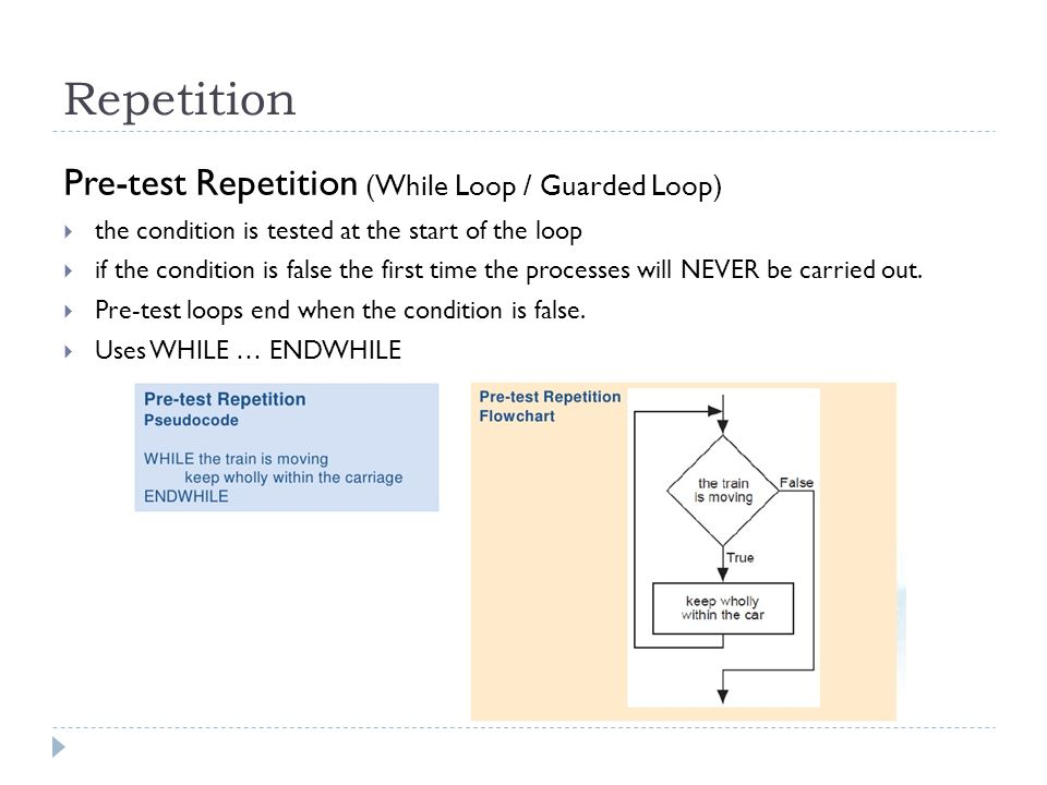 Repetition Pre-test Repetition (While Loop / Guarded Loop)