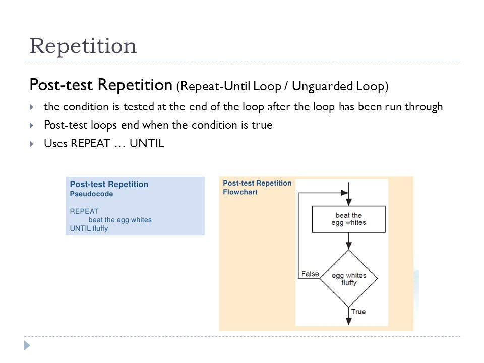 Repetition Post-test Repetition (Repeat-Until Loop / Unguarded Loop)