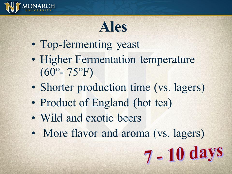 Ales Top-fermenting yeast Higher Fermentation temperature (60°- 75°F)