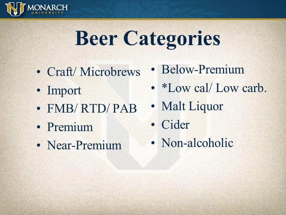 Beer Categories Below-Premium Craft/ Microbrews *Low cal/ Low carb.