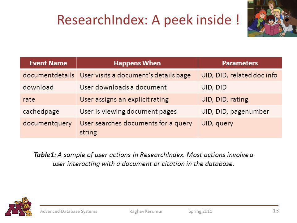 ResearchIndex: A peek inside !