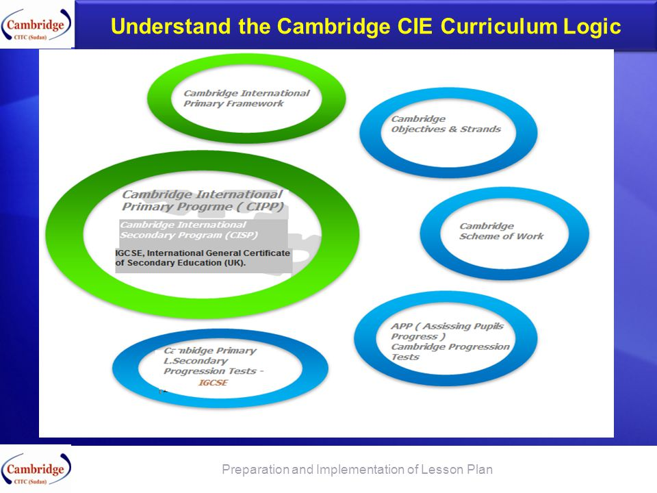 understanding the national curriculum In what follows we are going to look at four ways of approaching curriculum theory and practice: 1 curriculum as national curriculum for understanding of.