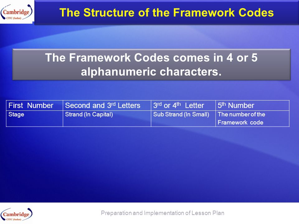 The Structure of the Framework Codes