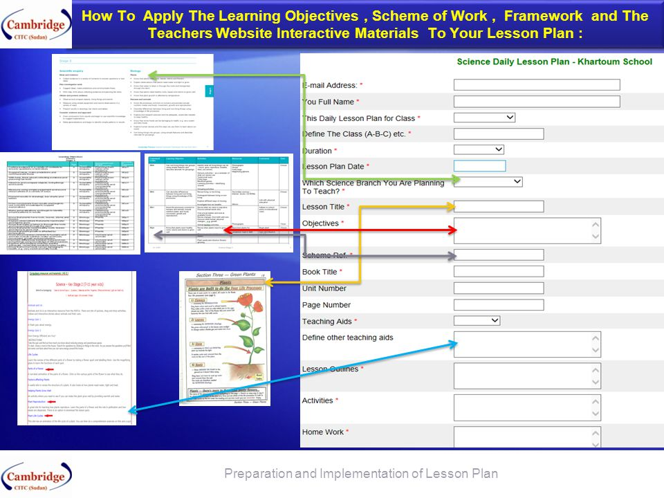 Preparation and Implementation of Lesson Plan
