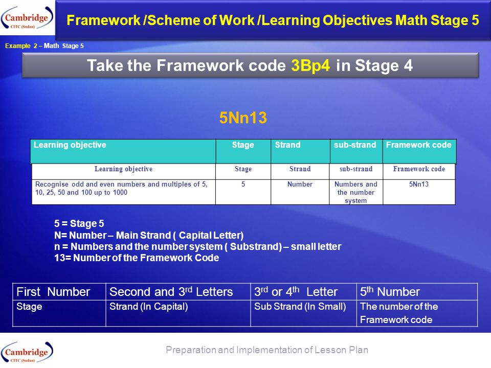 Take the Framework code 3Bp4 in Stage 4 5Nn13