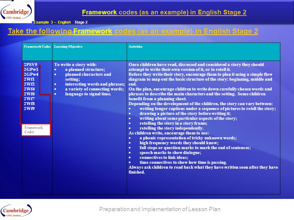 Framework codes (as an example) in English Stage 2