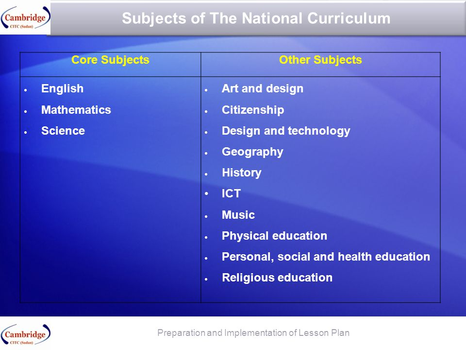 Subjects of The National Curriculum