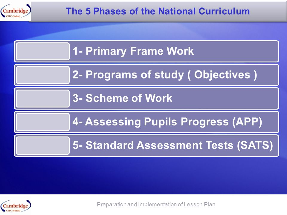 The 5 Phases of the National Curriculum