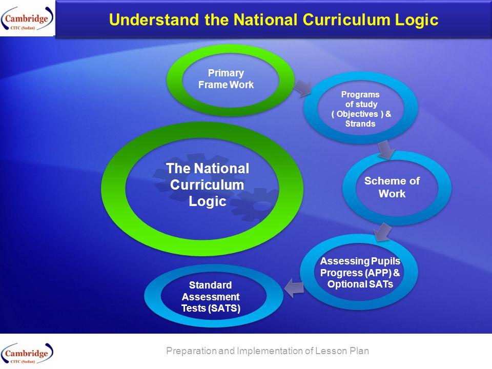 Understand the National Curriculum Logic