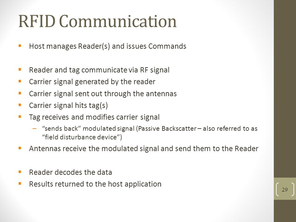 RFID Communication Host manages Reader(s) and issues Commands