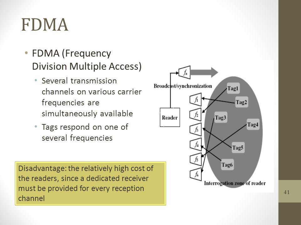 FDMA FDMA (Frequency Division Multiple Access)