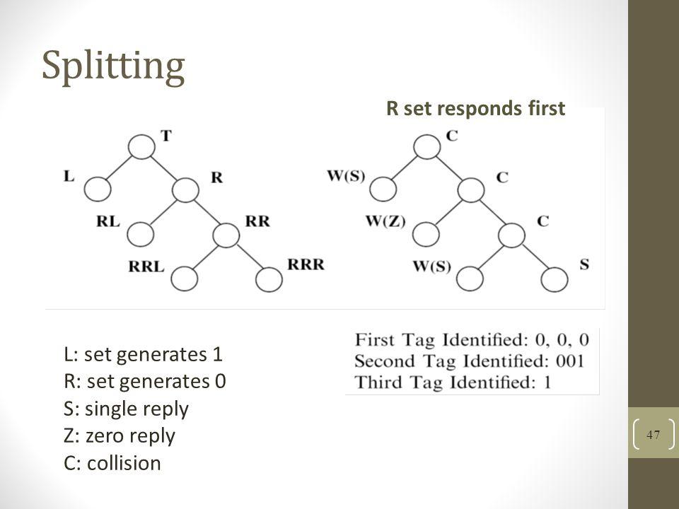 Splitting R set responds first L: set generates 1 R: set generates 0