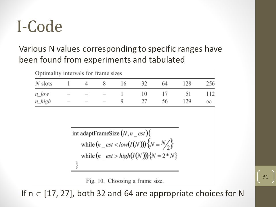 I-Code Various N values corresponding to specific ranges have