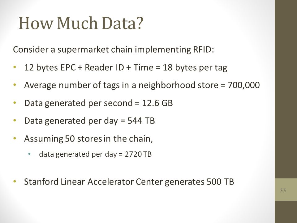 How Much Data Consider a supermarket chain implementing RFID: