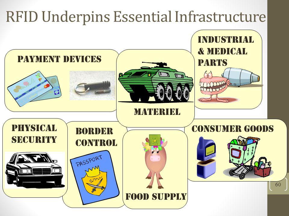 RFID Underpins Essential Infrastructure