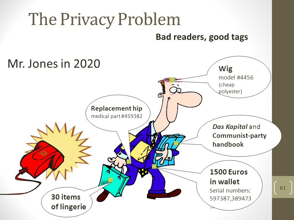 The Privacy Problem Mr. Jones in 2020 Bad readers, good tags Wig