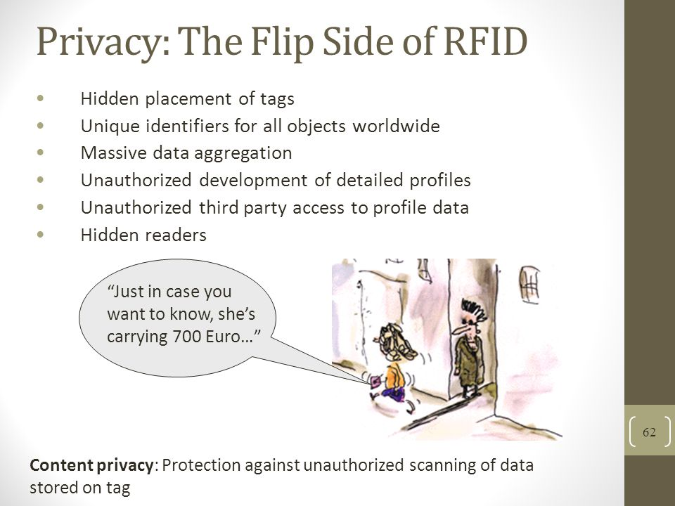 Privacy: The Flip Side of RFID