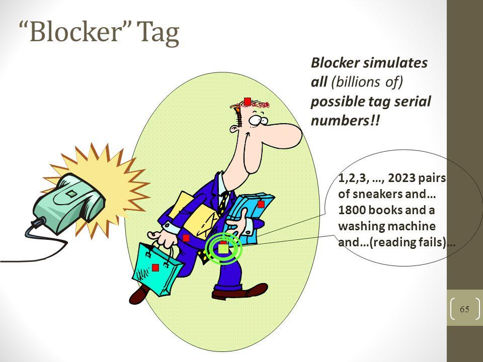 Blocker Tag Blocker simulates