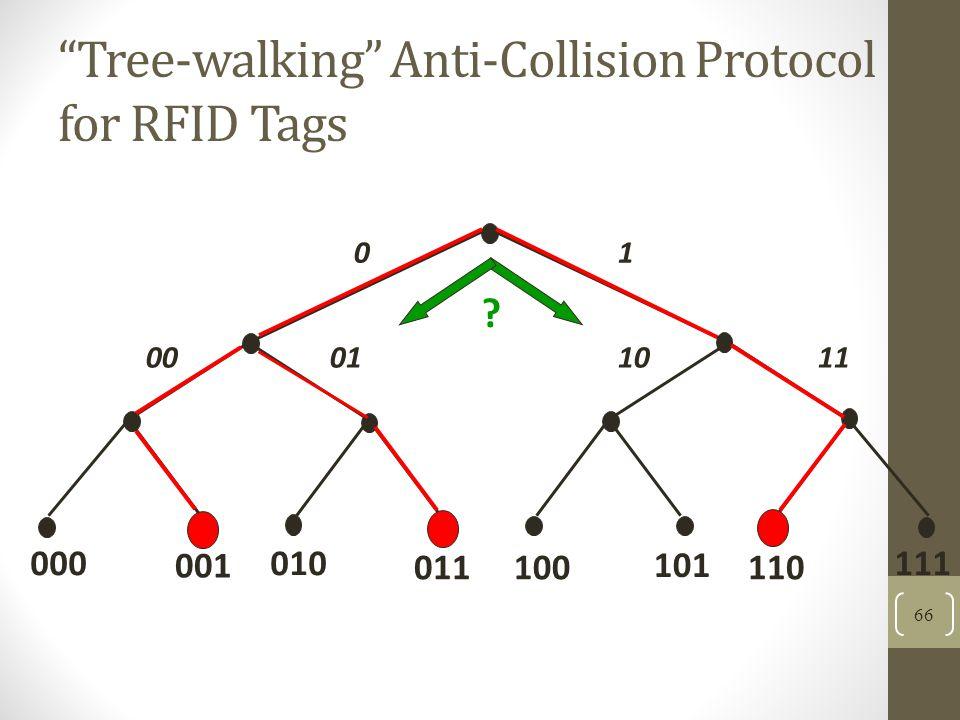 Tree-walking Anti-Collision Protocol for RFID Tags