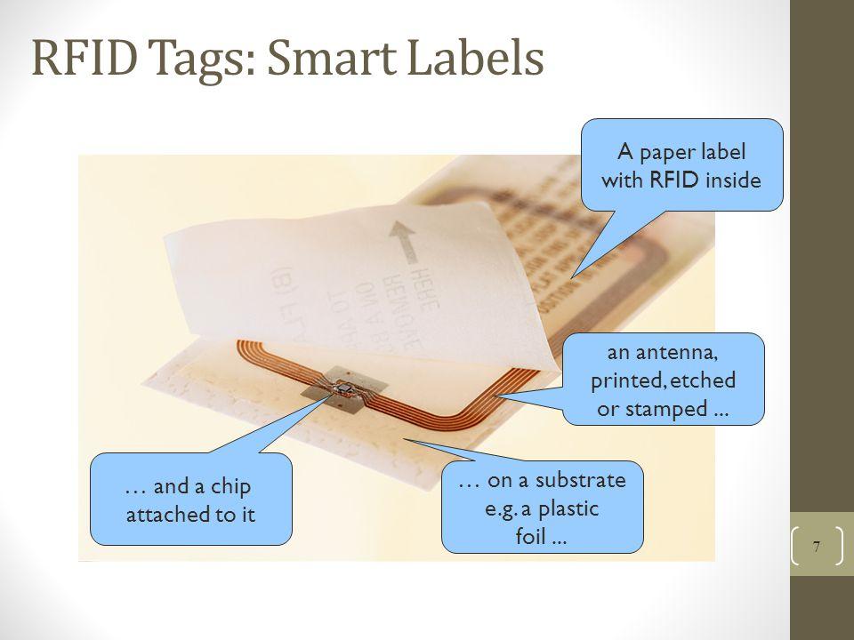 RFID Tags: Smart Labels