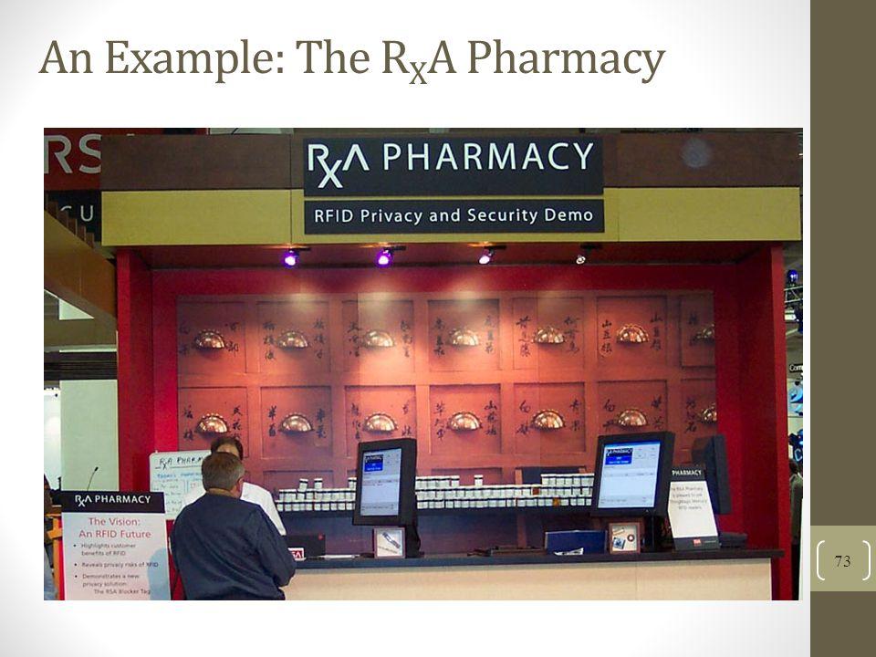 An Example: The RXA Pharmacy