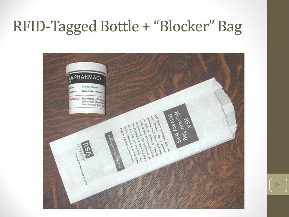 RFID-Tagged Bottle + Blocker Bag
