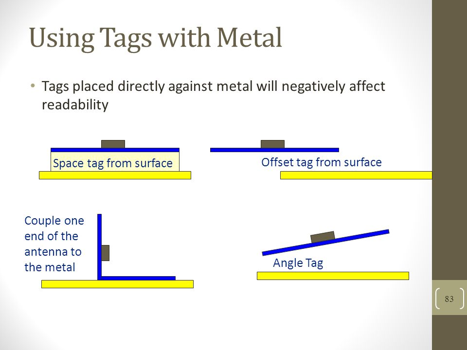 Offset tag from surface