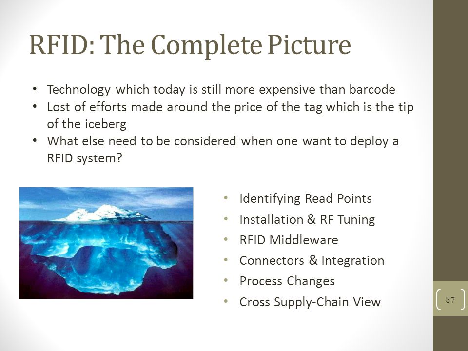 RFID: The Complete Picture