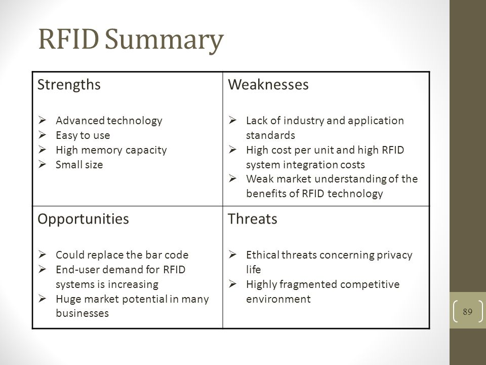 RFID Summary Strengths Weaknesses Opportunities Threats