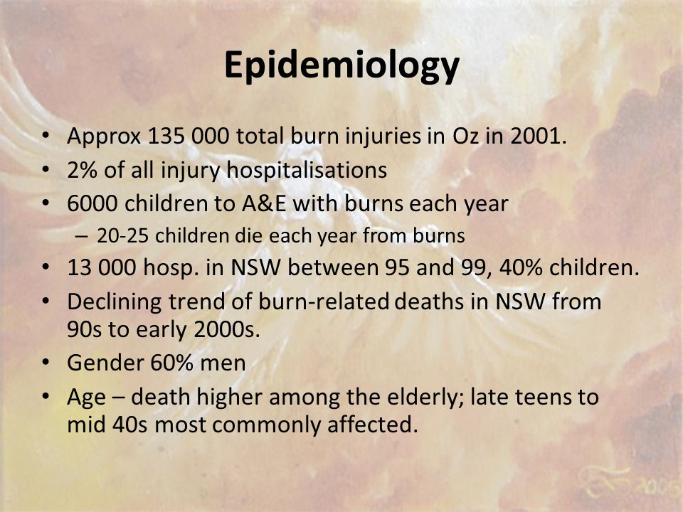 Epidemiology Approx 135 000 total burn injuries in Oz in 2001.