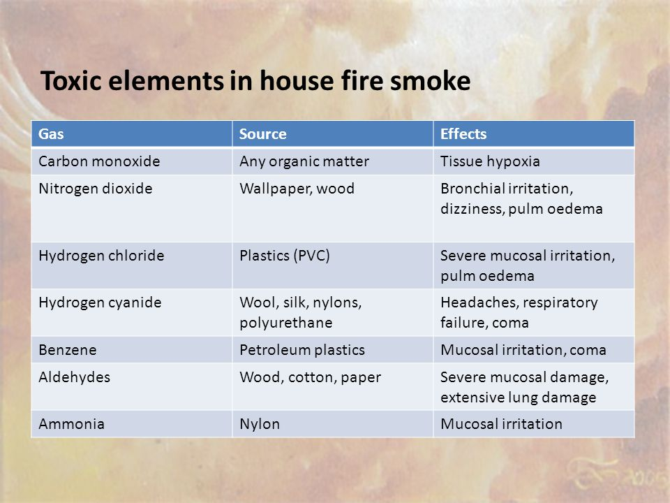 Toxic elements in house fire smoke