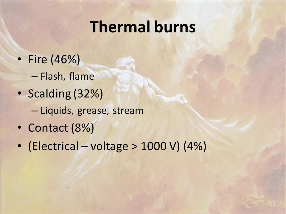Thermal burns Fire (46%) Scalding (32%) Contact (8%)