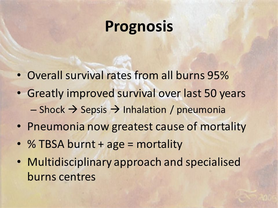 Prognosis Overall survival rates from all burns 95%