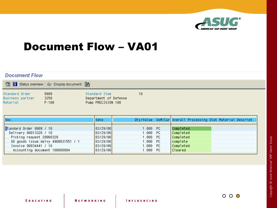 Document Flow – VA01