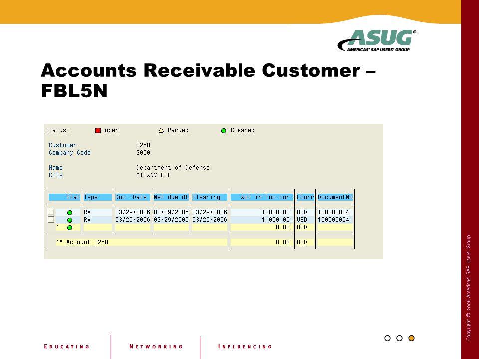 Accounts Receivable Customer – FBL5N