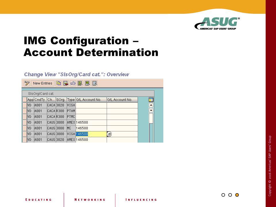 IMG Configuration – Account Determination