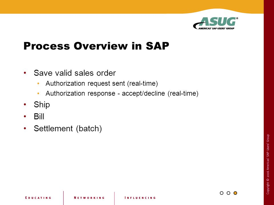 Process Overview in SAP