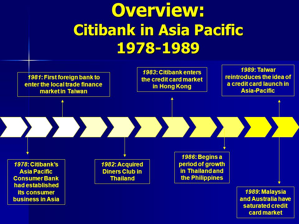 Overview: Citibank in Asia Pacific 1978-1989