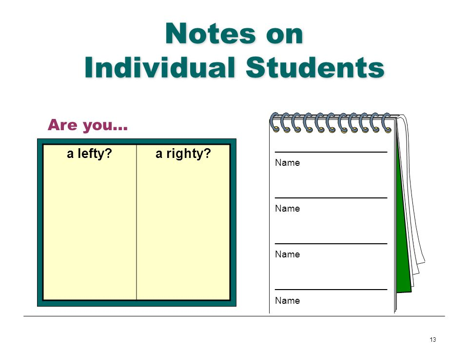 Notes on Individual Students