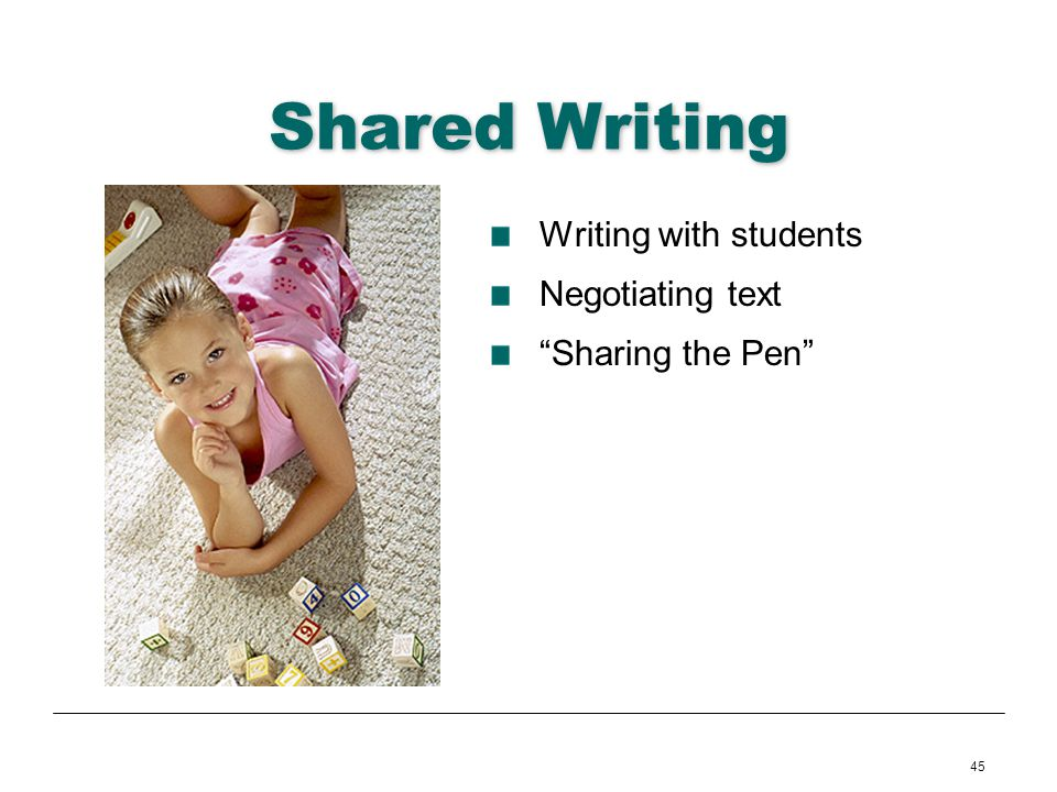 Shared Writing Writing with students Negotiating text