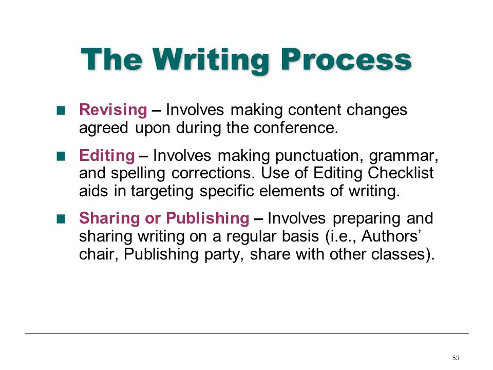 The Writing Process Revising – Involves making content changes agreed upon during the conference.